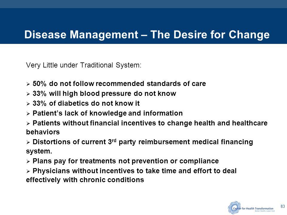 Disease Management – Elements for a Successful Program