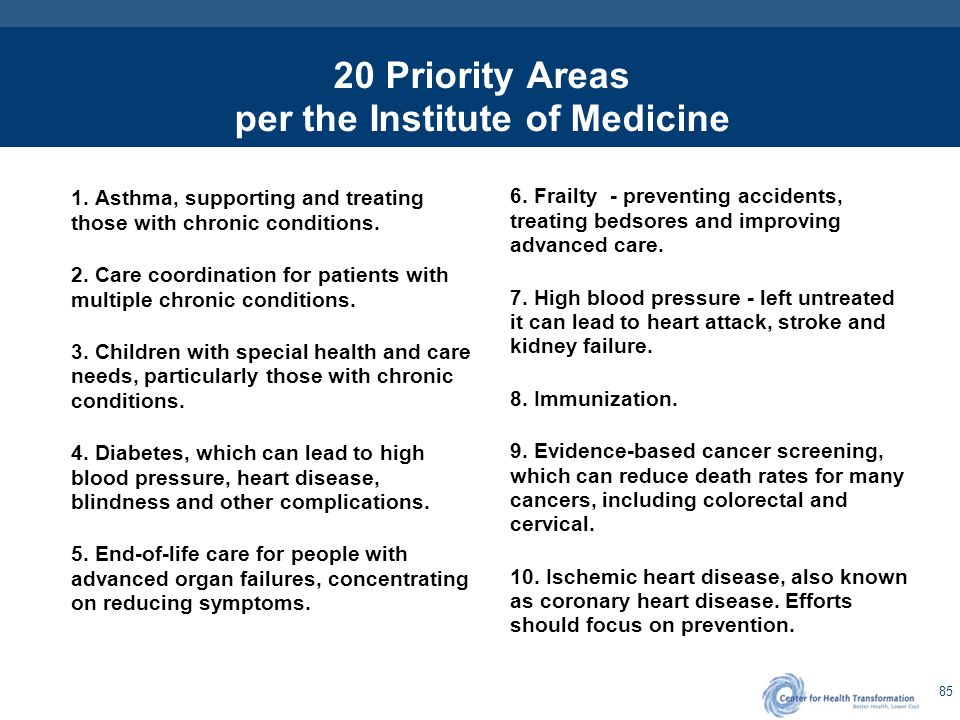 20 Priority Areas per the Institute of Medicine