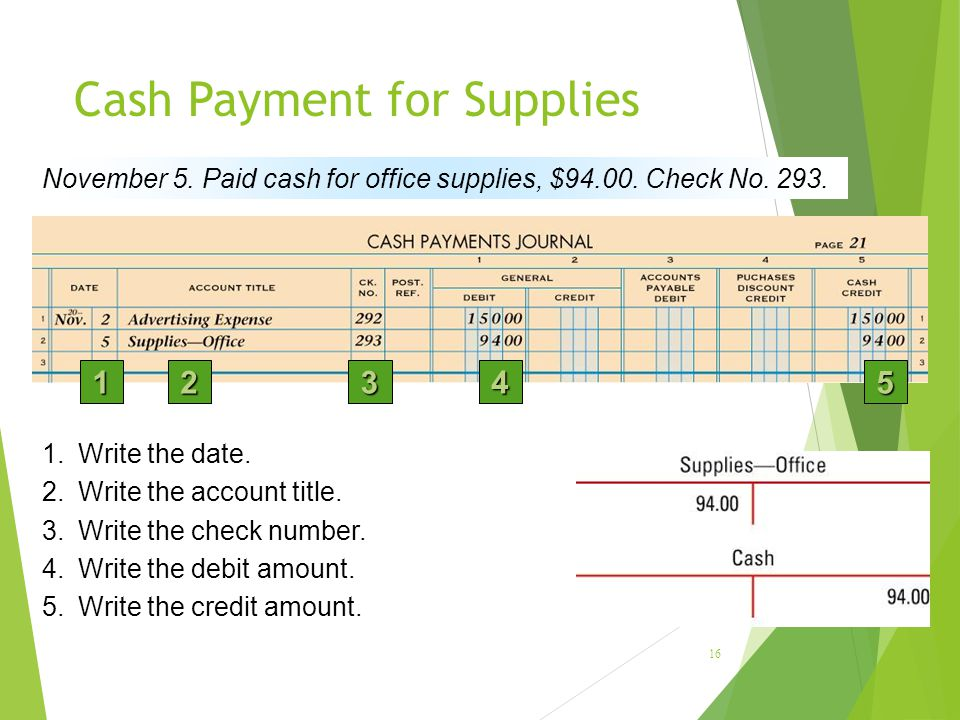 Cash Payment for Supplies
