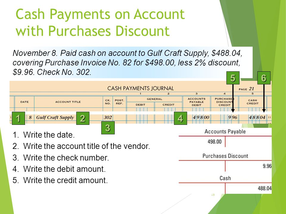 Cash Payments on Account with Purchases Discount