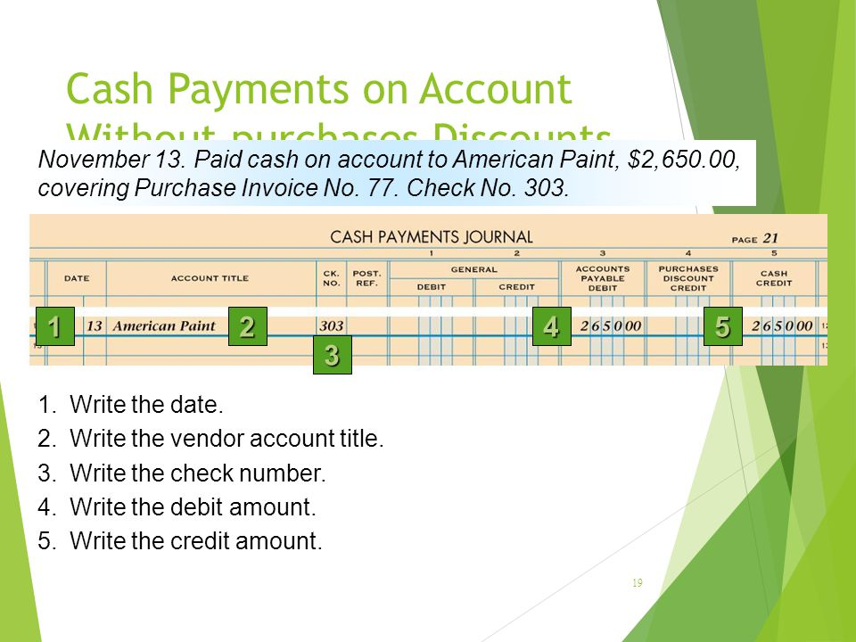 Cash Payments on Account Without purchases Discounts