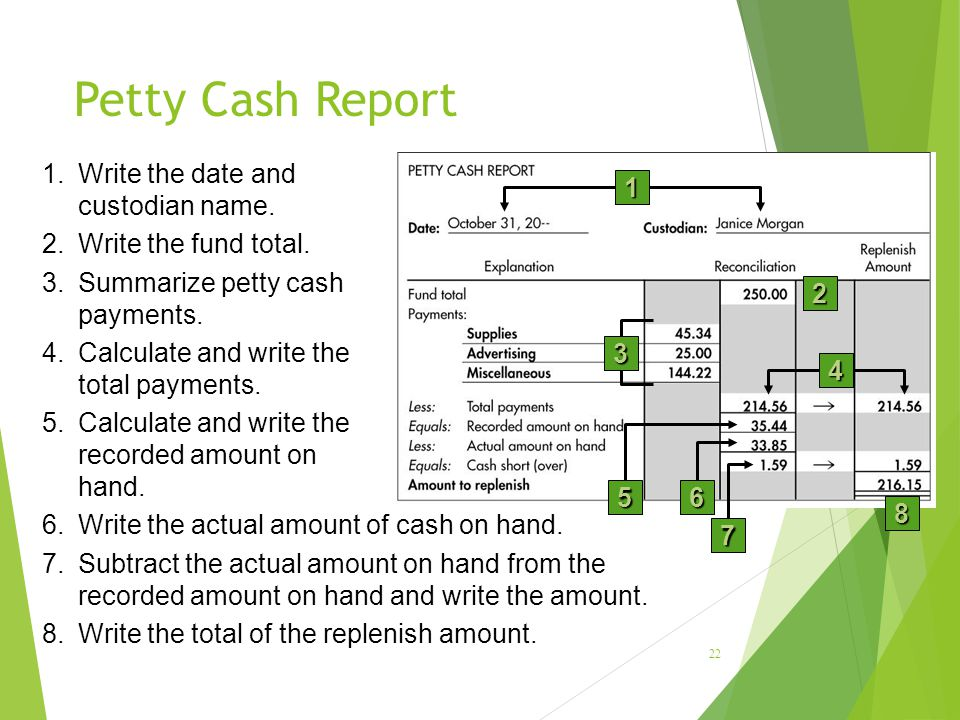 Petty Cash Report 1. Write the date and custodian name. 1
