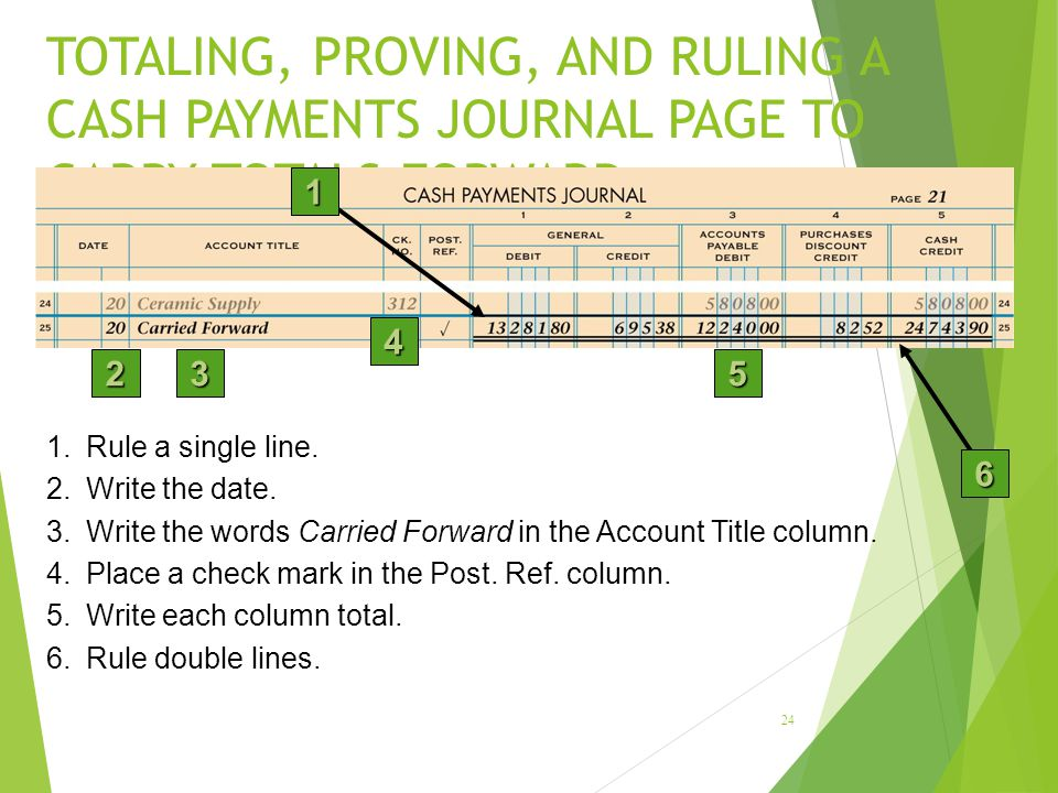 LESSON 9-1 4/13/2017. TOTALING, PROVING, AND RULING A CASH PAYMENTS JOURNAL PAGE TO CARRY TOTALS FORWARD.