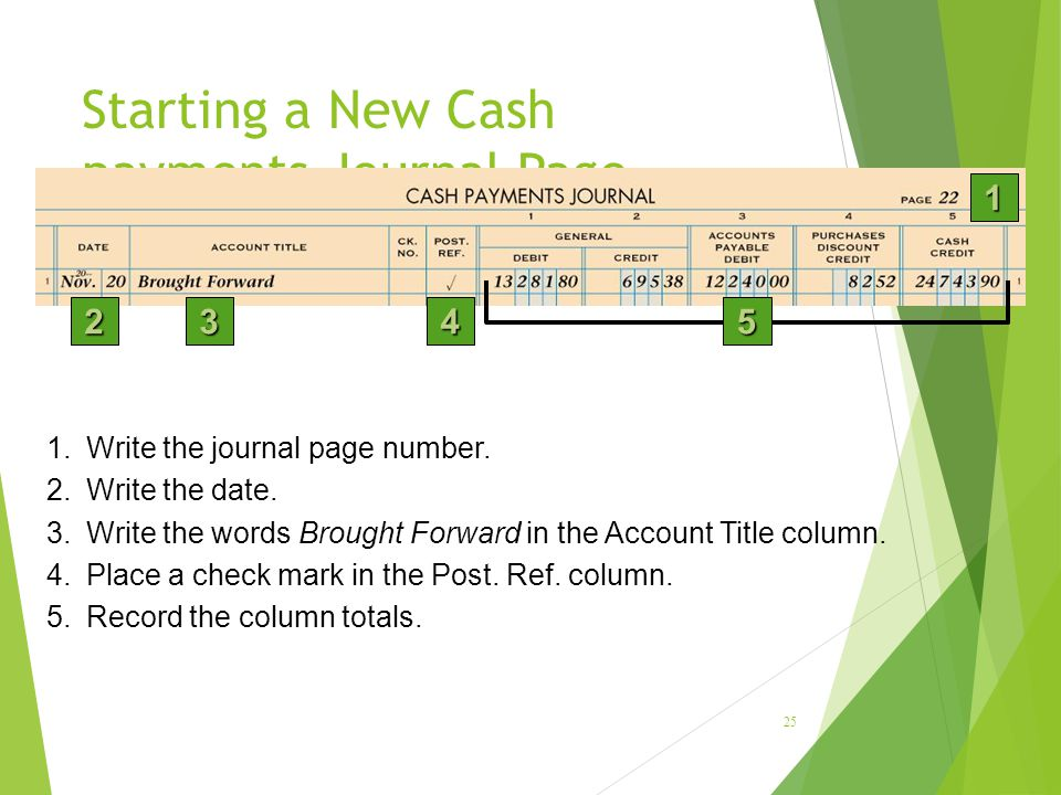 Starting a New Cash payments Journal Page