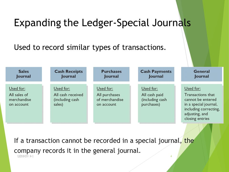 Expanding the Ledger-Special Journals