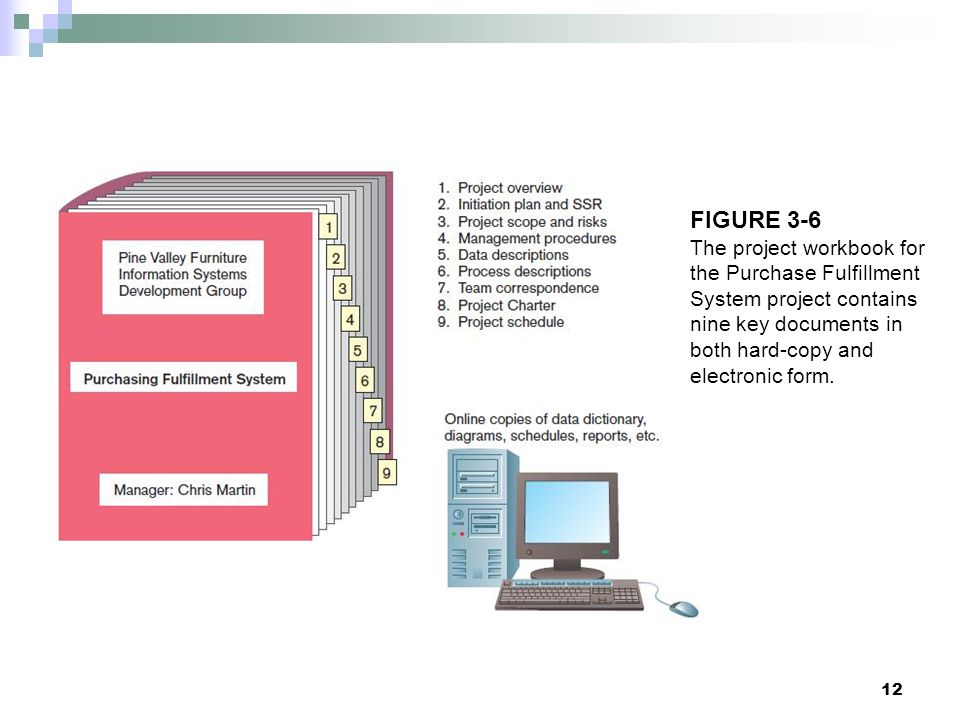 FIGURE 3-6 The project workbook for the Purchase Fulfillment System project contains nine key documents in both hard-copy and electronic form.