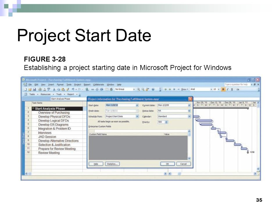 Project Start Date FIGURE 3-28