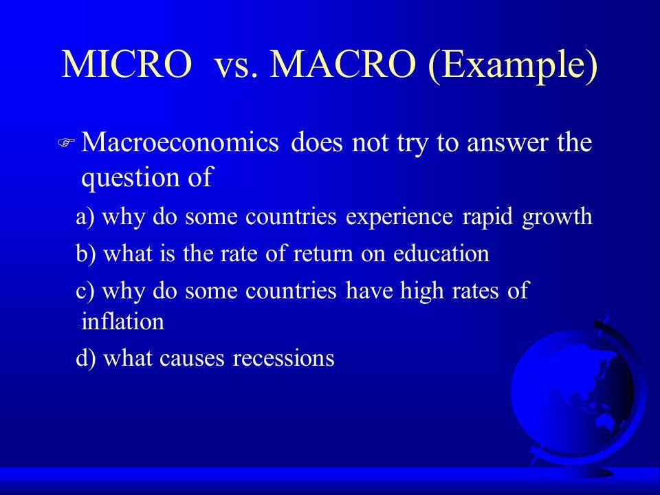 MICRO vs. MACRO (Example)