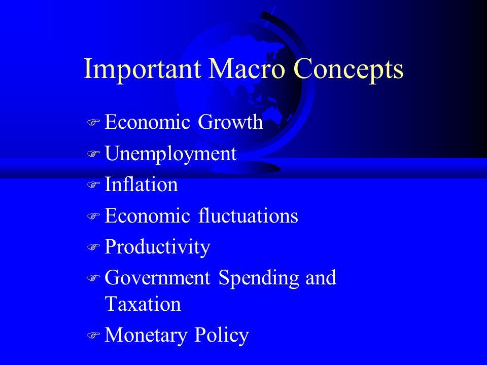 Important Macro Concepts