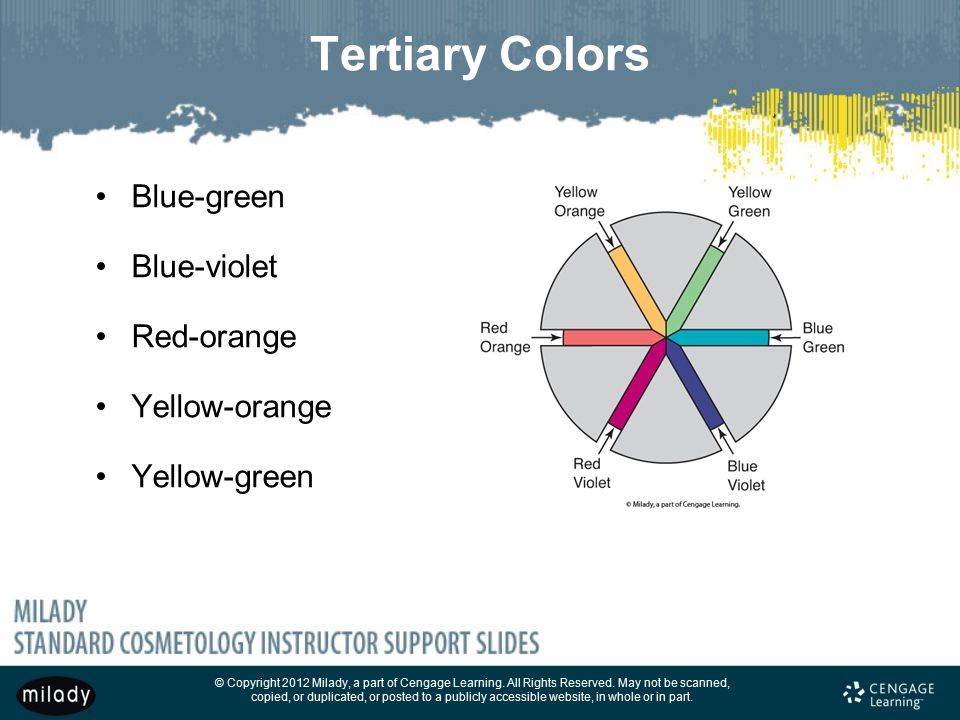 Tertiary Colors Blue-green Blue-violet Red-orange Yellow-orange