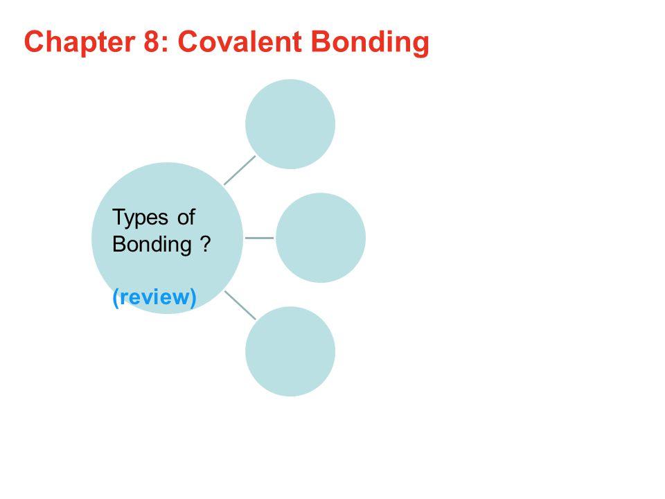 Chapter 8: Covalent Bonding