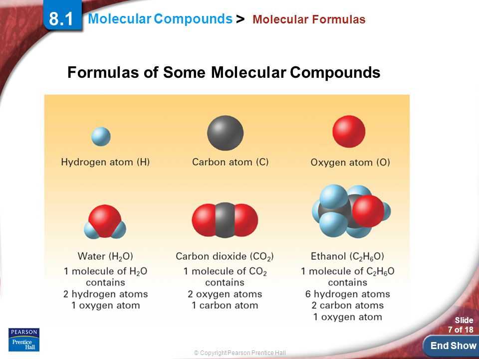 8.1 Formulas of Some Molecular Compounds Molecular Formulas