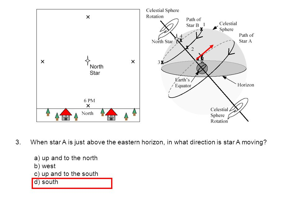 When star A is just above the eastern horizon, in what direction is star A moving