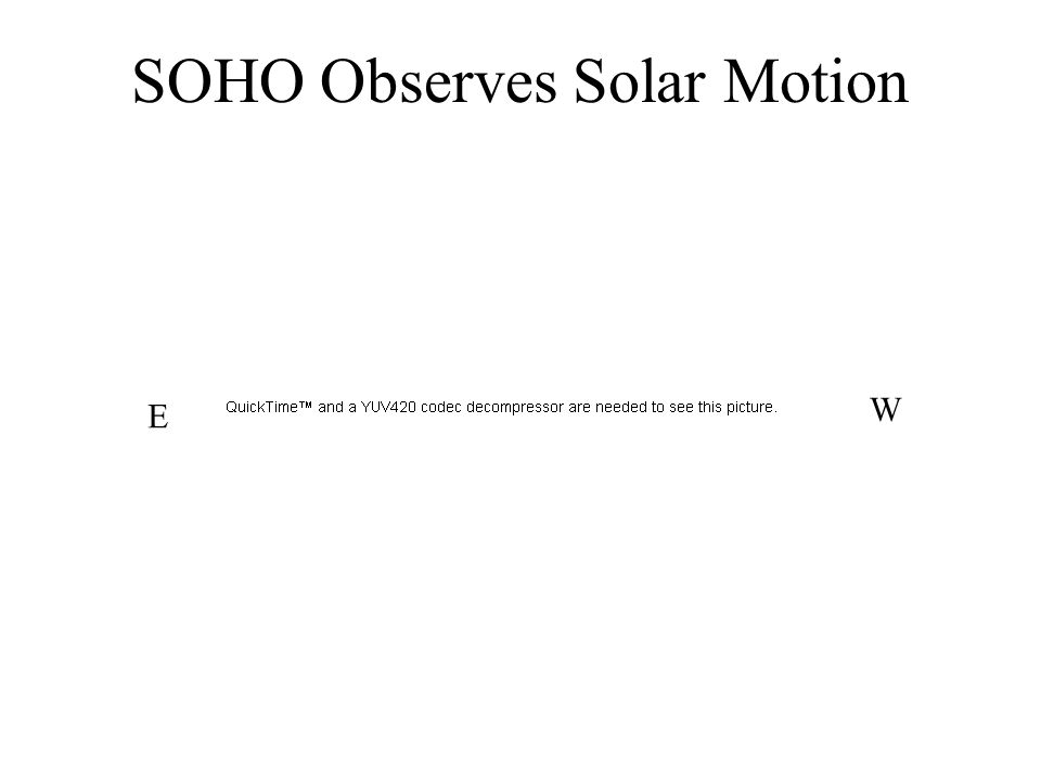 SOHO Observes Solar Motion