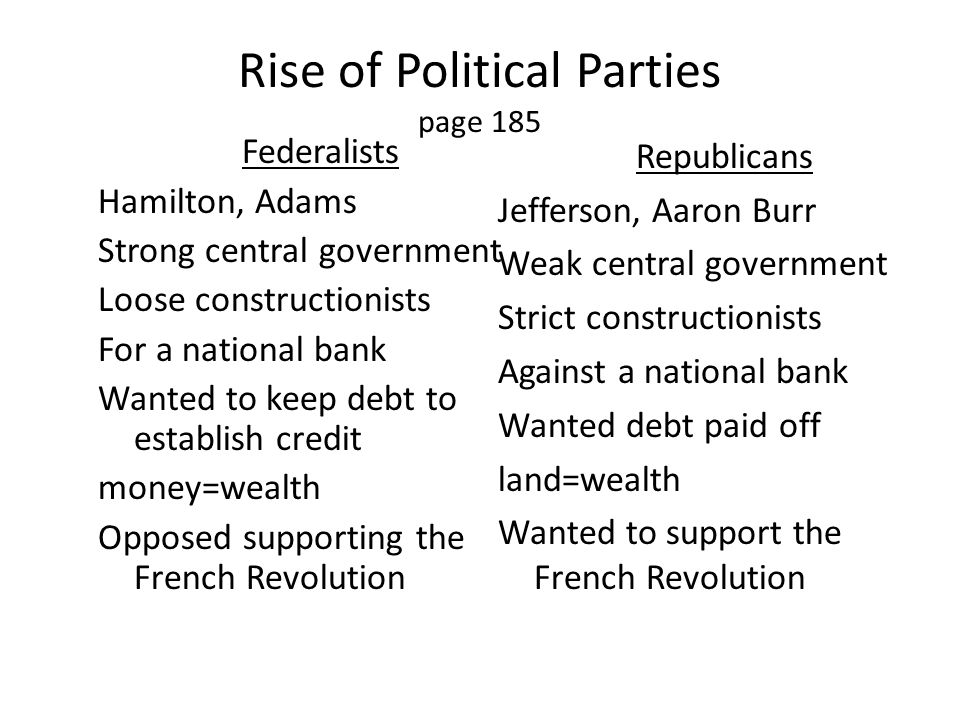 Rise of Political Parties page 185