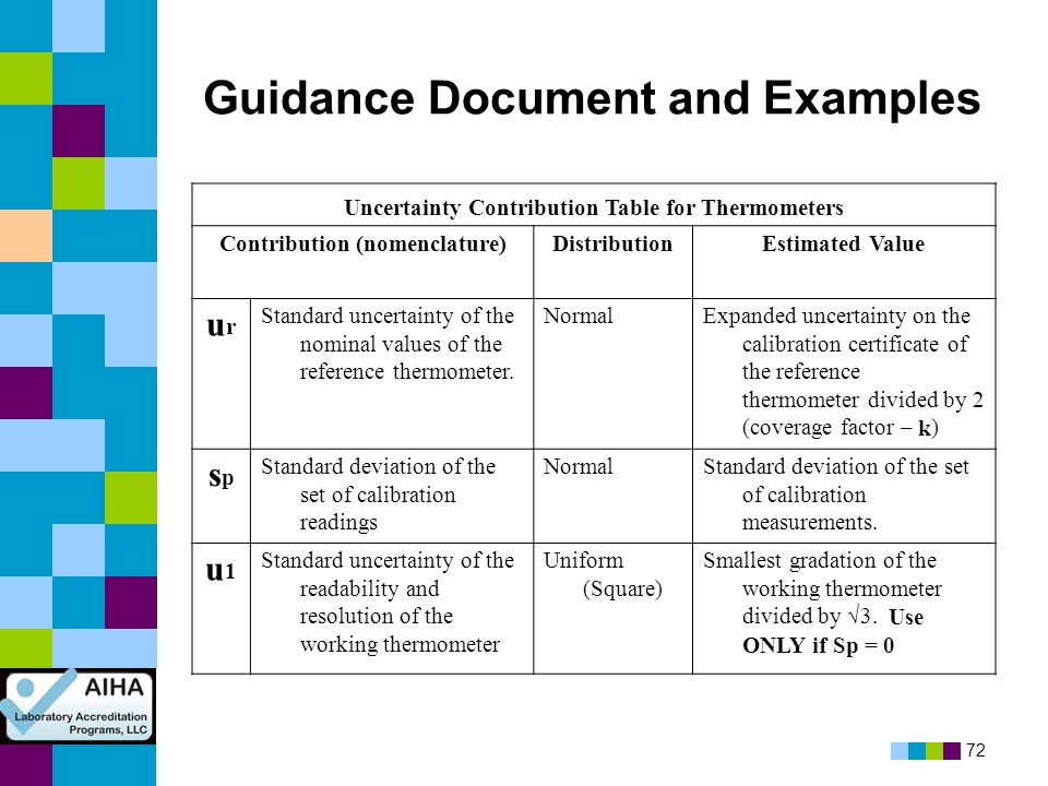 Guidance Document and Examples