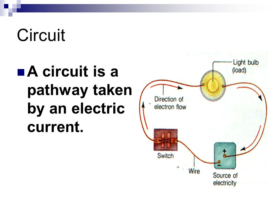 Circuit A circuit is a pathway taken by an electric current.