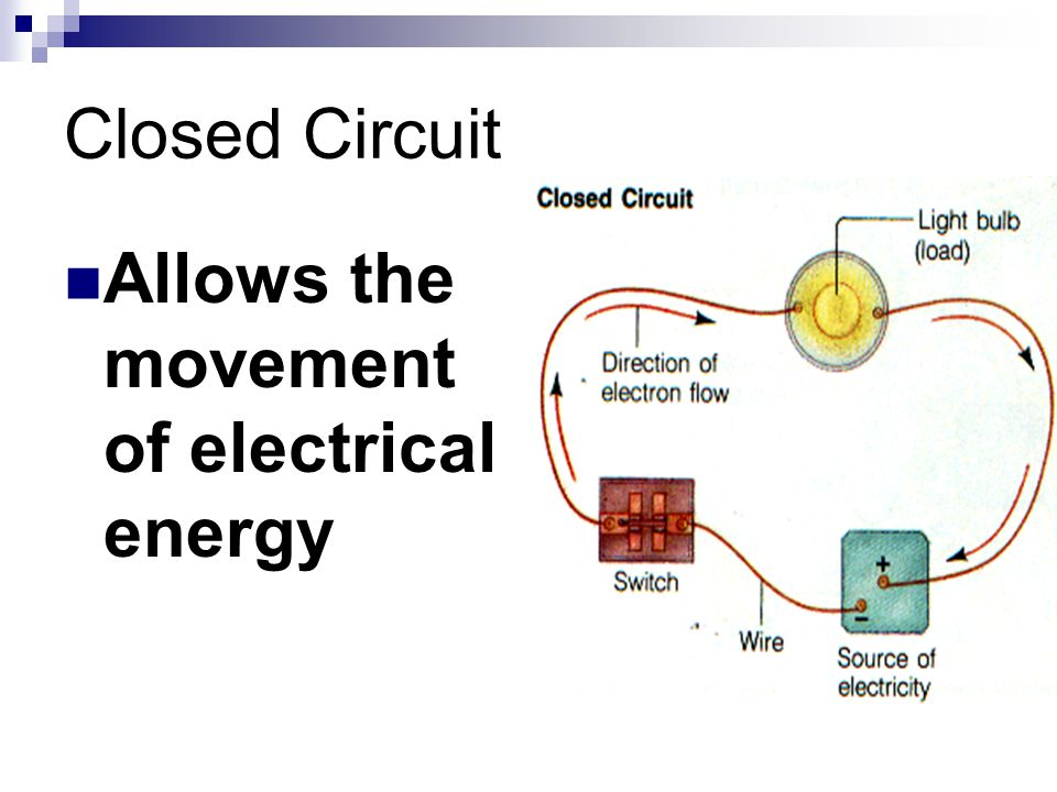 Closed Circuit Allows the movement of electrical energy