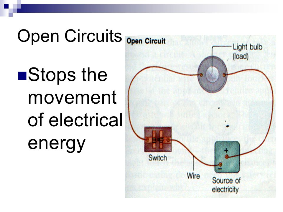 Stops the movement of electrical energy
