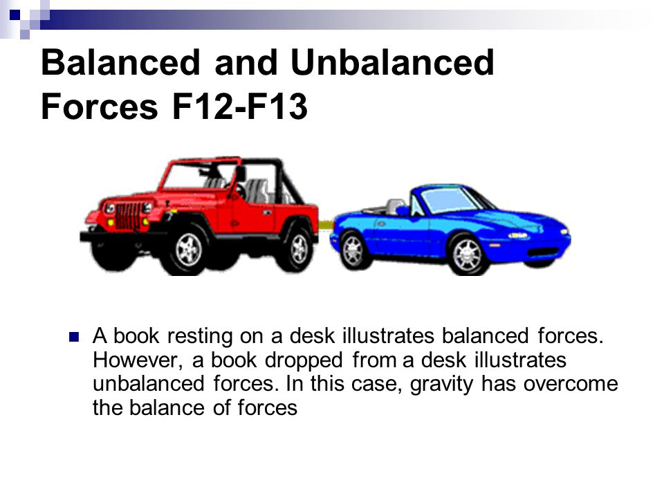Balanced and Unbalanced Forces F12-F13