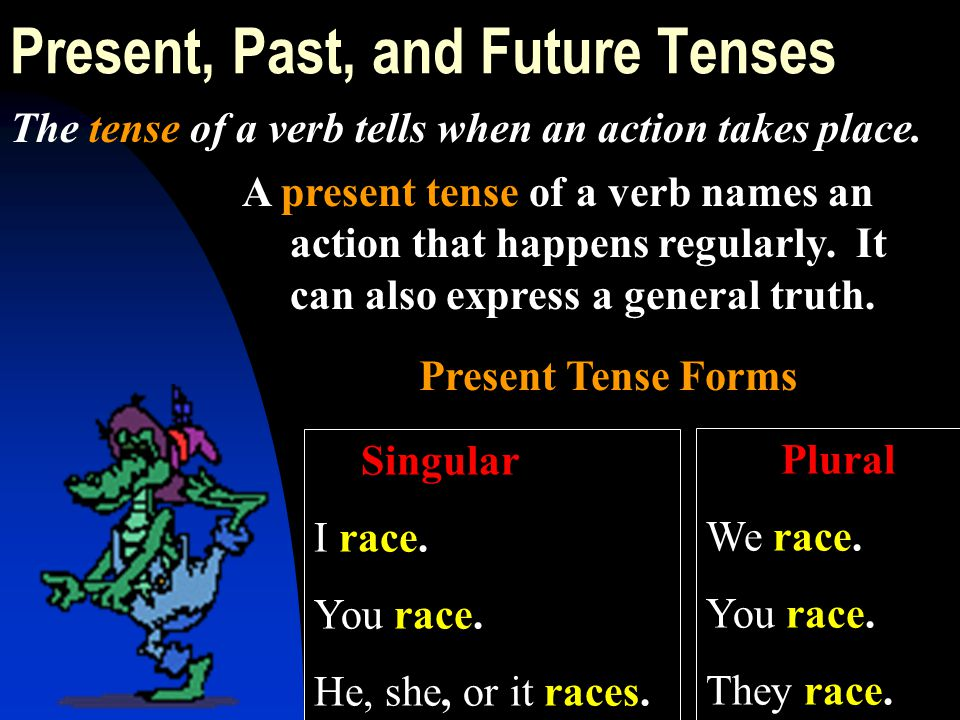 Present, Past, and Future Tenses
