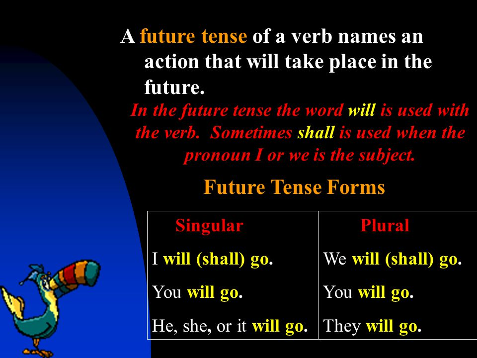 A future tense of a verb names an action that will take place in the future.