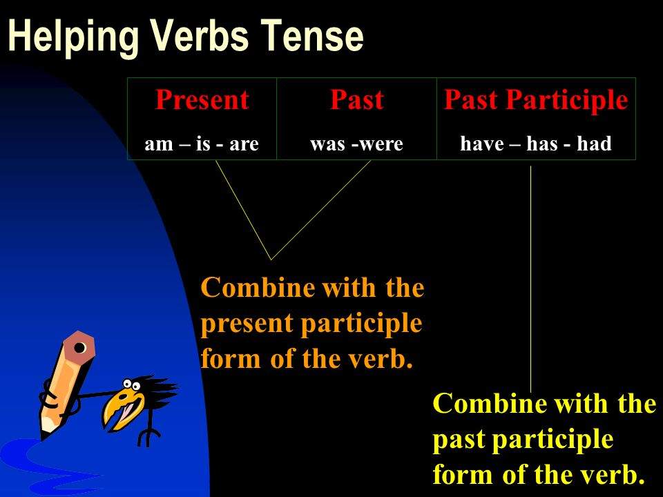 Helping Verbs Tense Present Past Past Participle