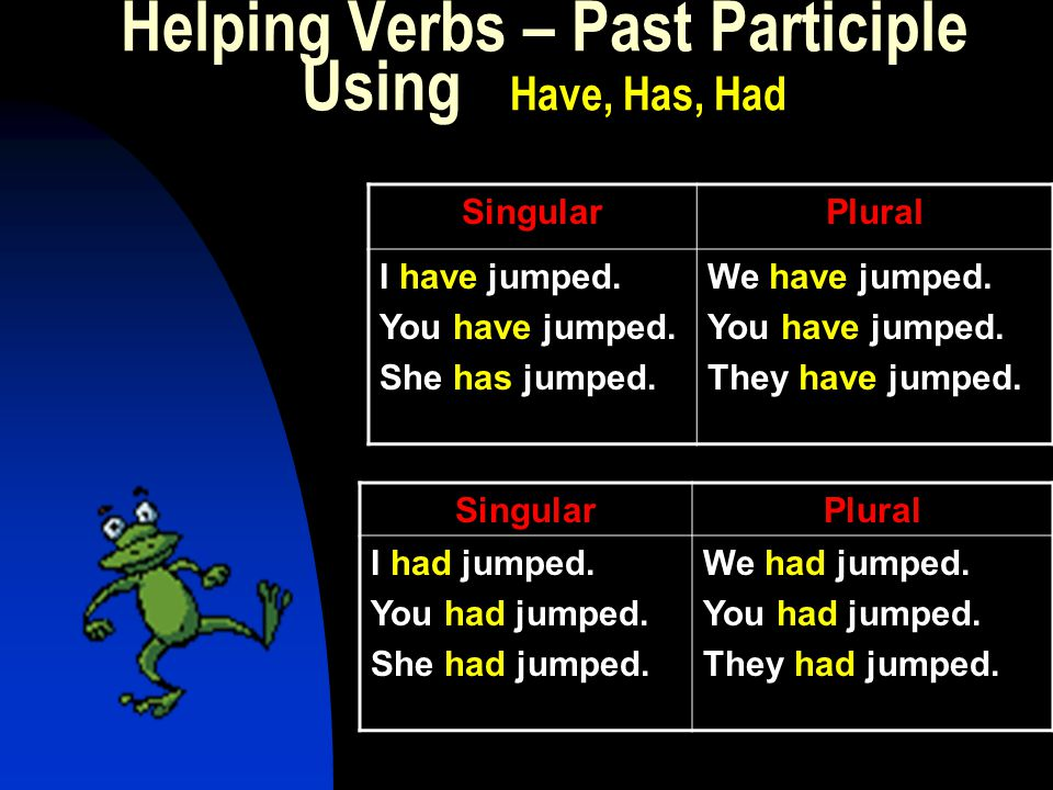 Helping Verbs – Past Participle Using Have, Has, Had