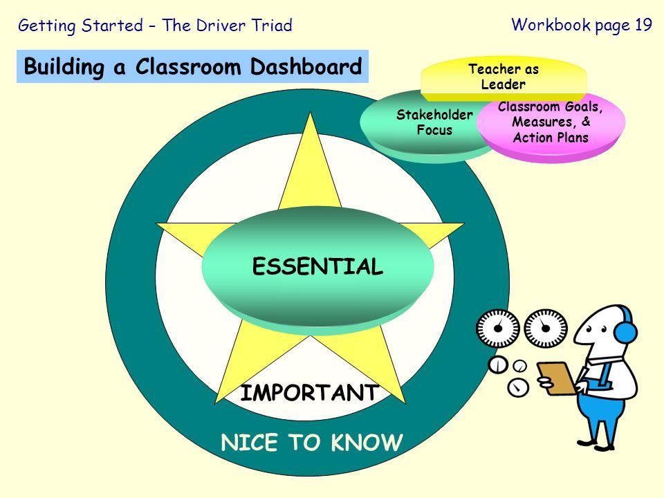 Classroom Goals, Measures, & Action Plans