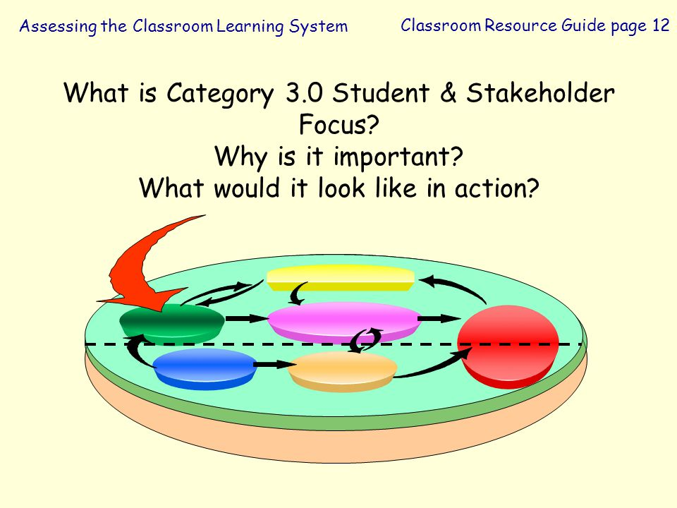 What is Category 3.0 Student & Stakeholder Focus Why is it important