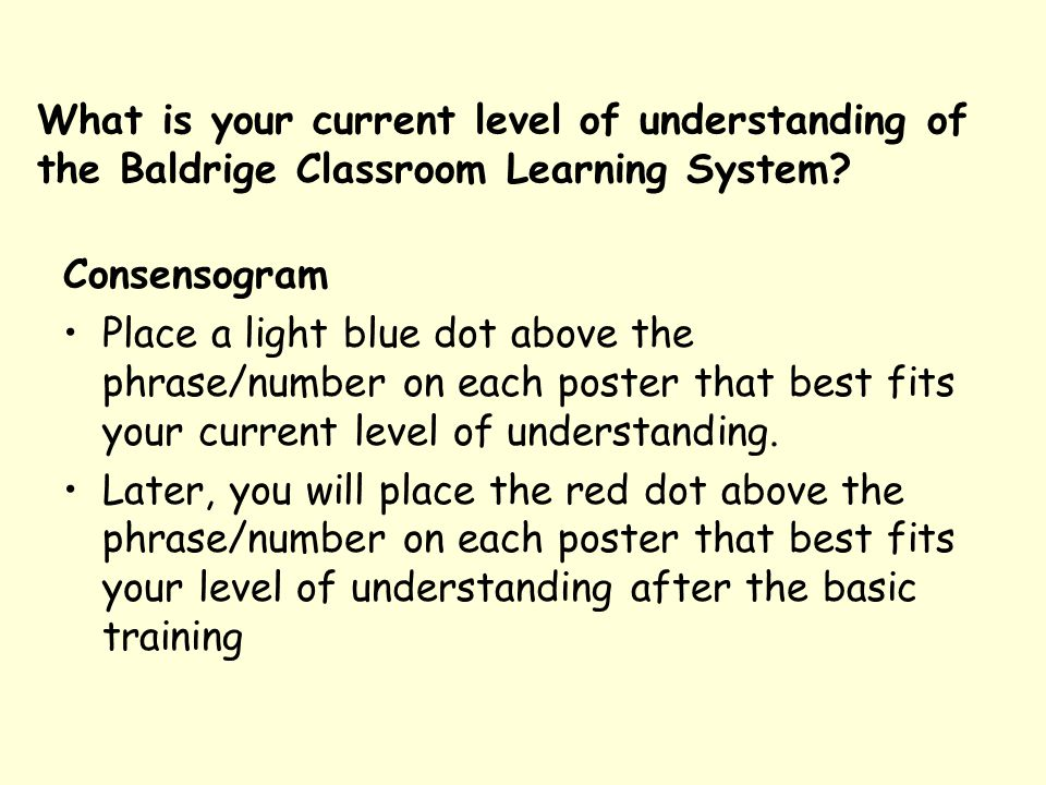 What is your current level of understanding of the Baldrige Classroom Learning System