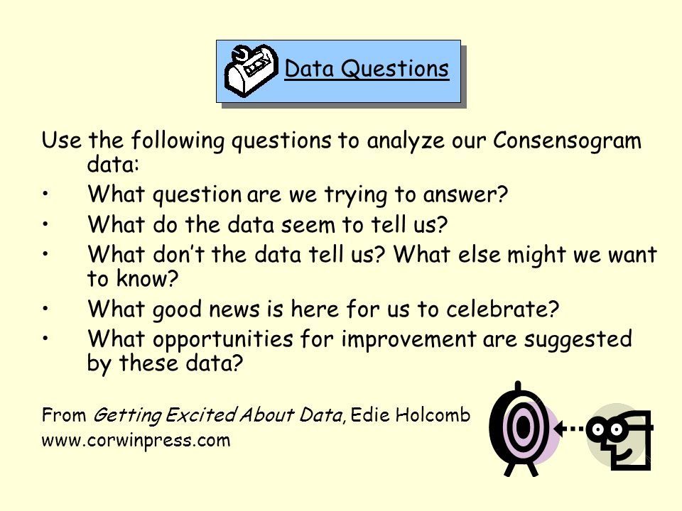 Use the following questions to analyze our Consensogram data: