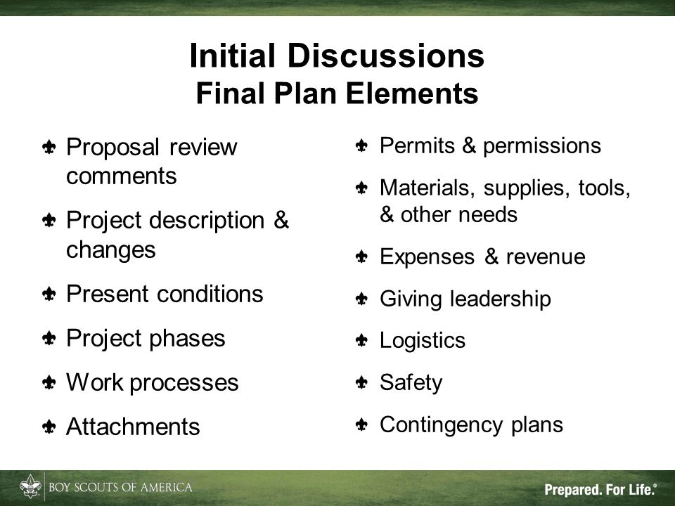 Initial Discussions Final Plan Elements