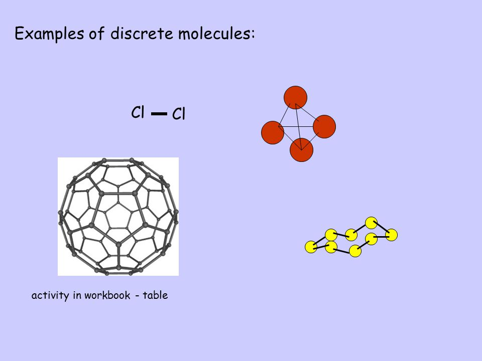 Examples of discrete molecules: