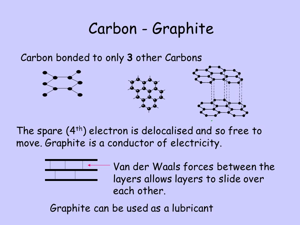 Carbon - Graphite Carbon bonded to only 3 other Carbons
