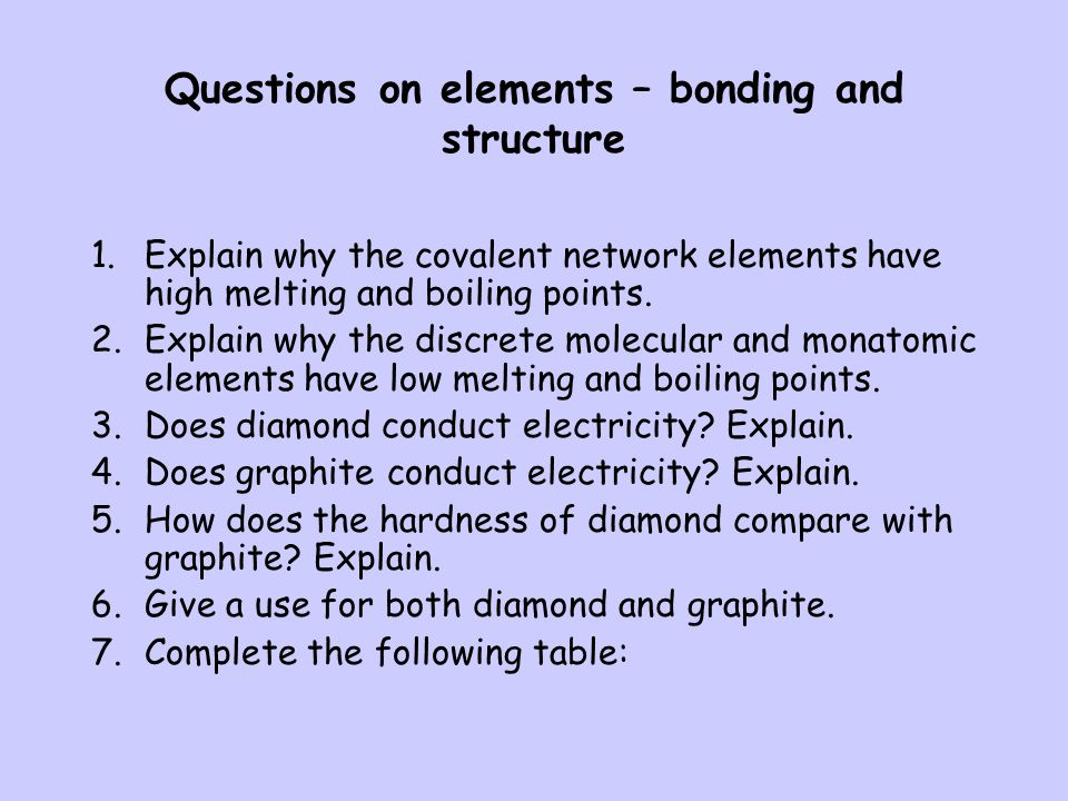 Questions on elements – bonding and structure