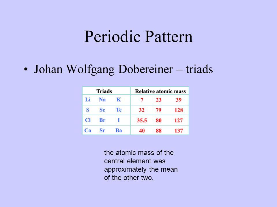 Periodic Pattern Johan Wolfgang Dobereiner – triads