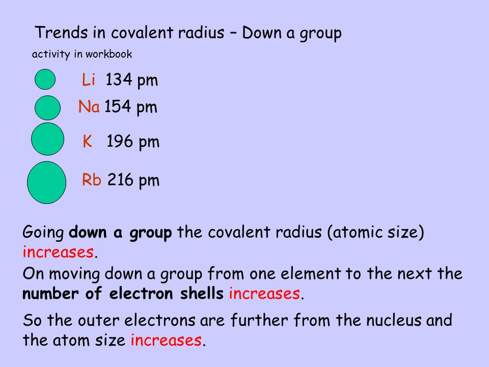 Trends in covalent radius – Down a group