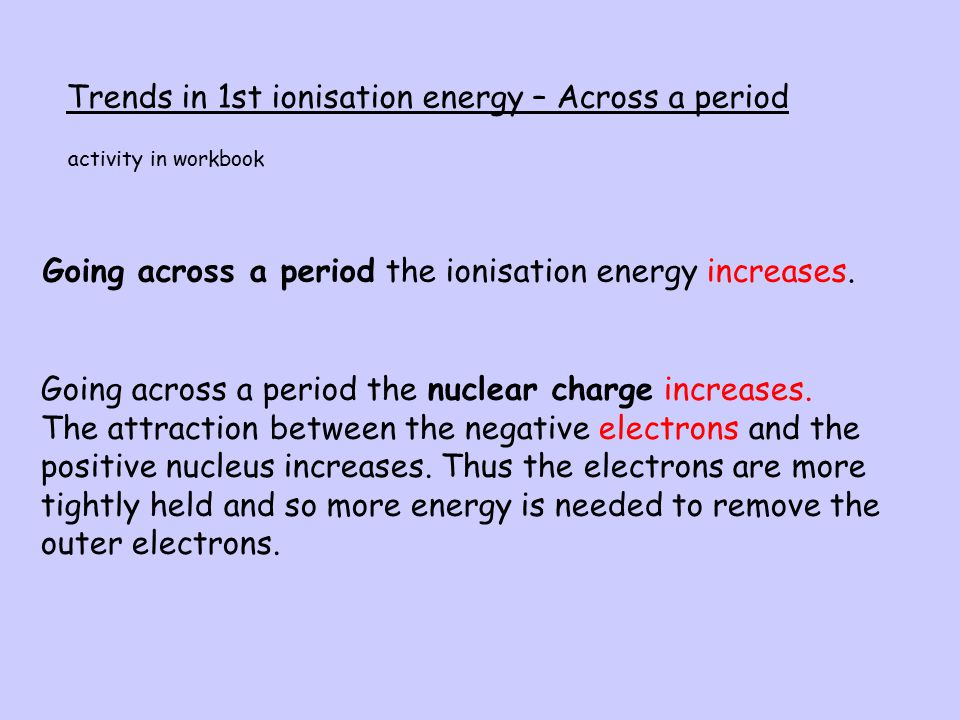 Trends in 1st ionisation energy – Across a period