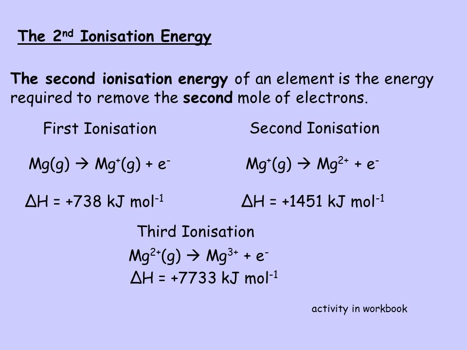 The 2nd Ionisation Energy