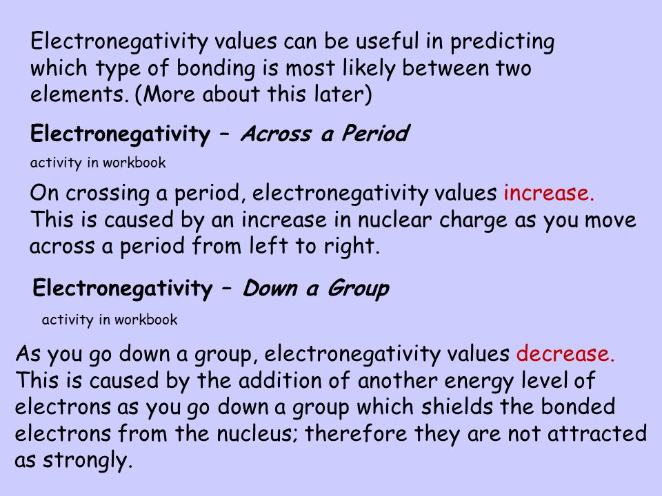 Electronegativity – Across a Period