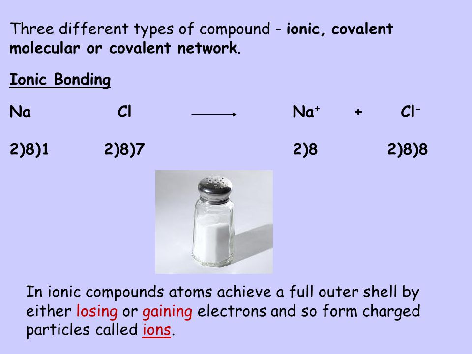 Three different types of compound - ionic, covalent molecular or covalent network.