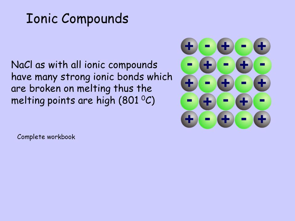 Ionic Compounds NaCl as with all ionic compounds have many strong ionic bonds which are broken on melting thus the melting points are high (801 0C)