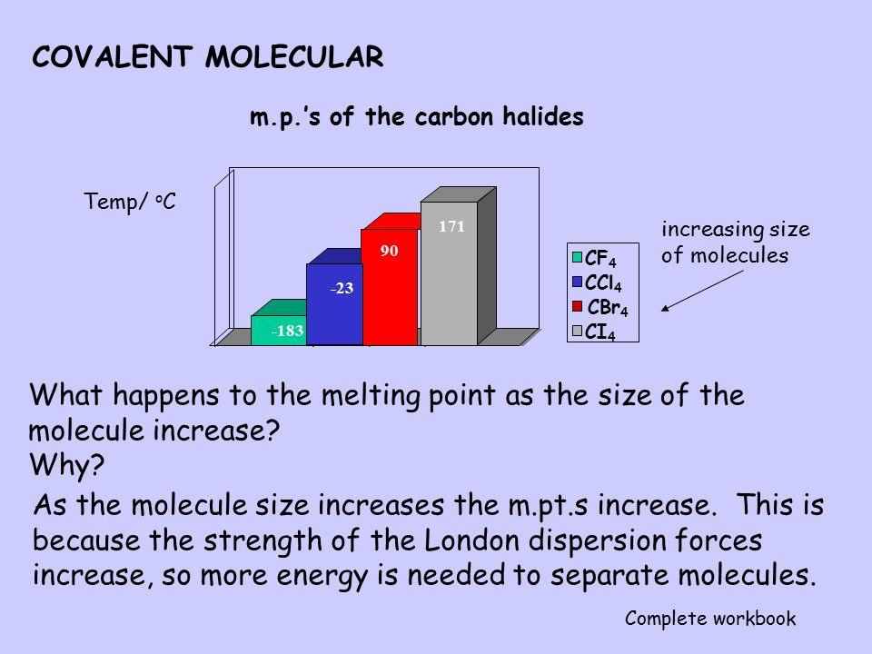 m.p.'s of the carbon halides