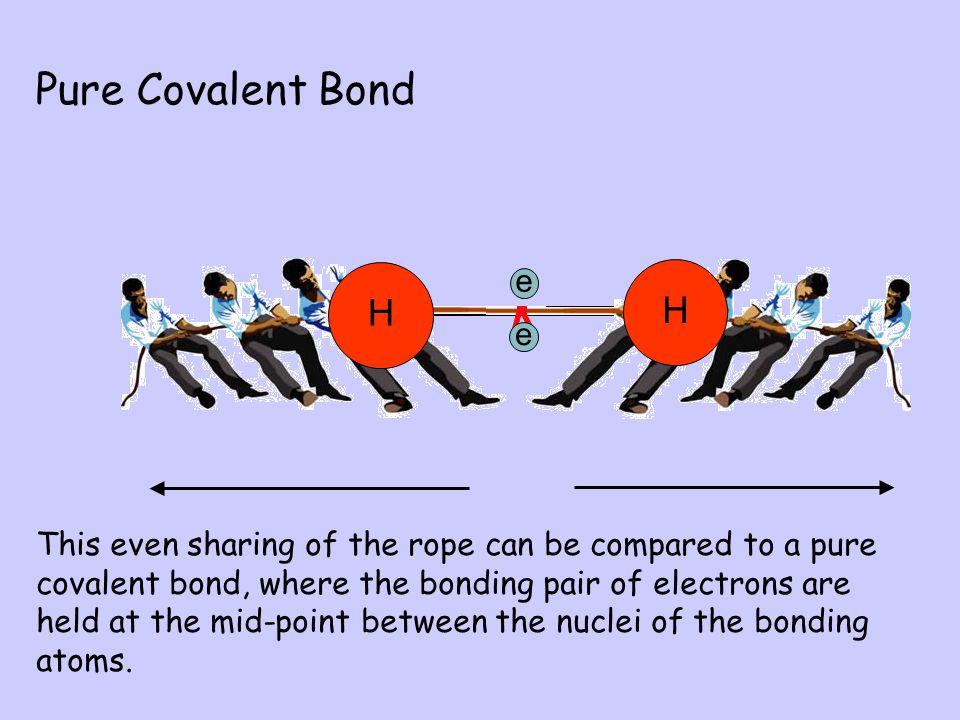 Pure Covalent Bond H. e. H.