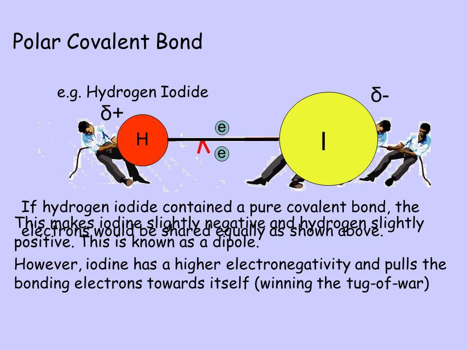 I Polar Covalent Bond δ- δ+ H e.g. Hydrogen Iodide e