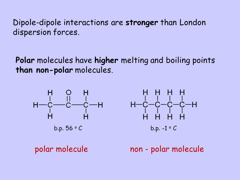 Dipole-dipole interactions are stronger than London dispersion forces.