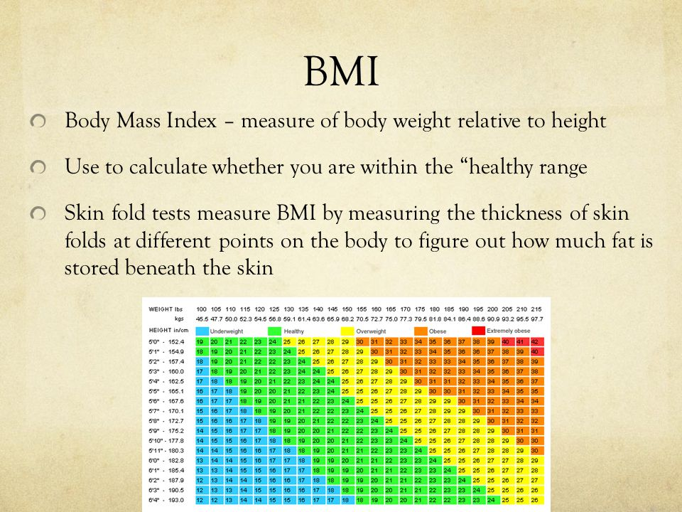BMI Body Mass Index – measure of body weight relative to height