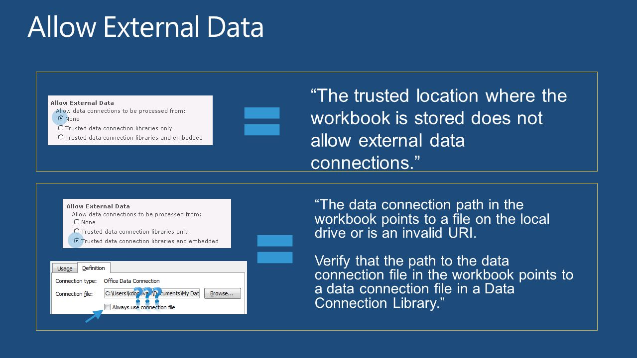Allow External Data The trusted location where the workbook is stored does not allow external data connections.