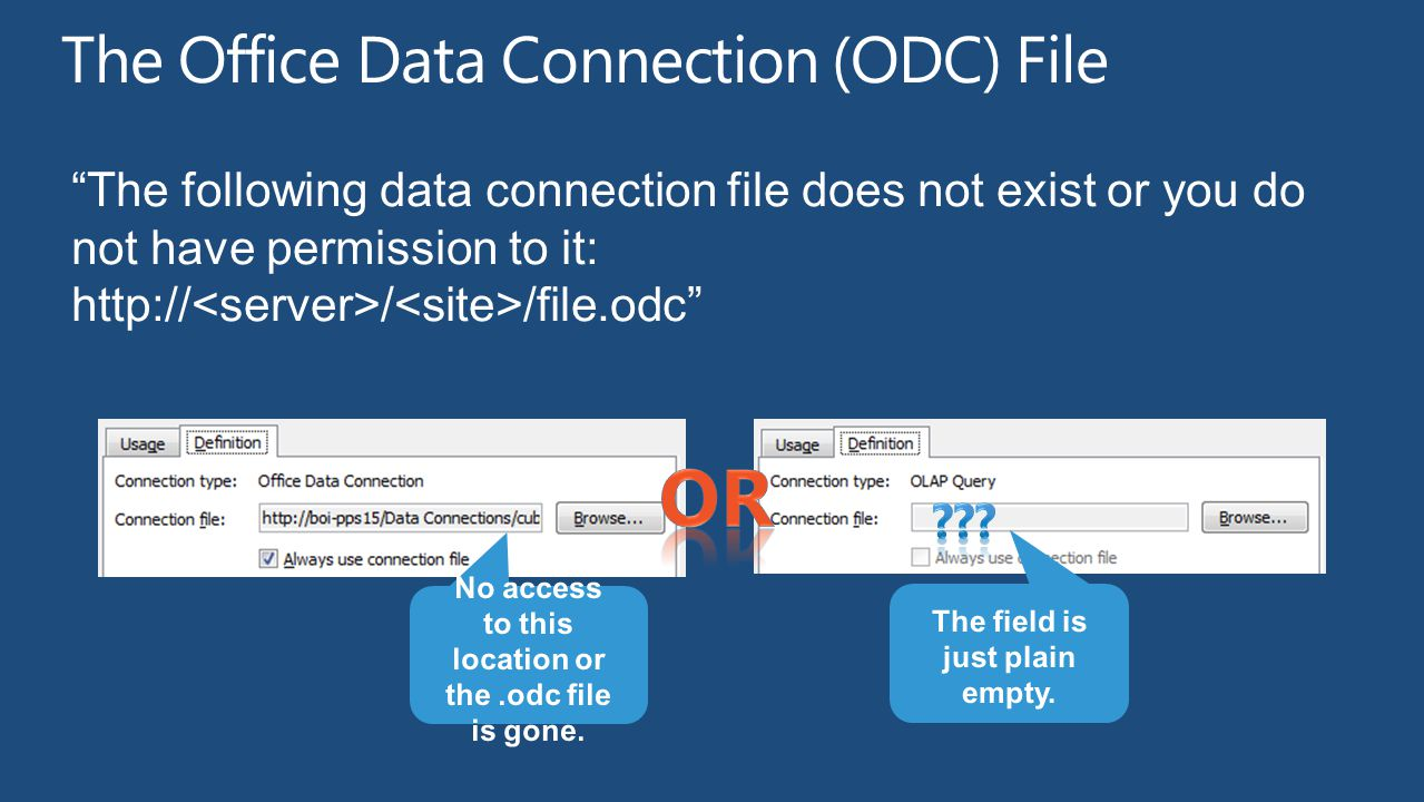 The Office Data Connection (ODC) File